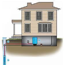 کاربرد های پمپ آب شناور